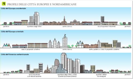 Image illustrant l'article Profili delle città occidentali de Clio Lycee