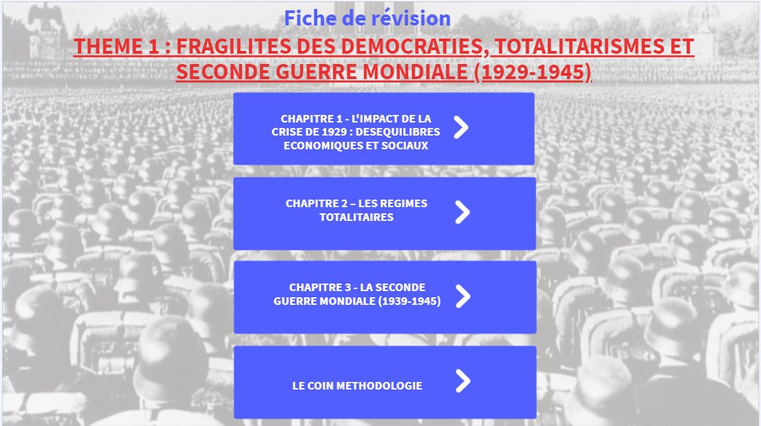 Une fiche de révision pour les élèves de Terminale sur le Thème 1 d'Histoire : Fragilités des démocraties, totalitarismes et Seconde Guerre mondiale