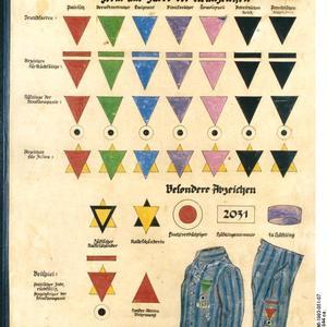 Signes distinctifs des catégories de détenus dans les camps de concentration.